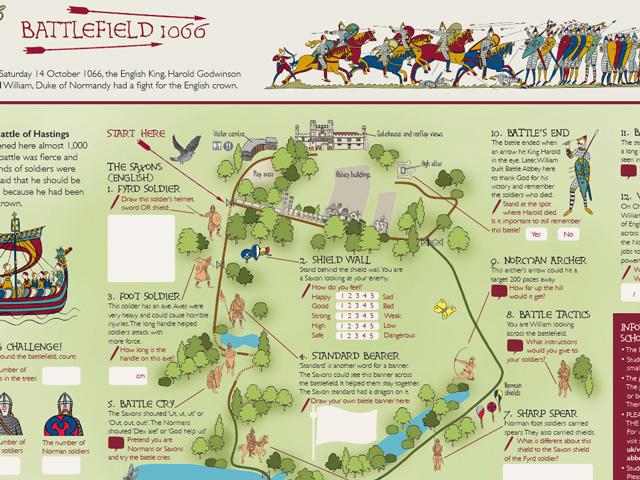 Schulfahrt England: Ausflug nach Battle (Trail Quiz)